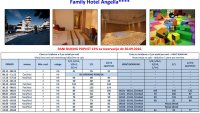 Family Hotel Angella 4*